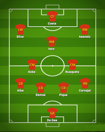 Spain team news: Fernando Hierro to field world class 4-2-3-1 line-up to face Russia