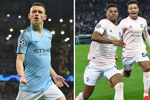 Champions League Draw: When is quarter final draw? Who can Man Utd, Man City, Spurs face?