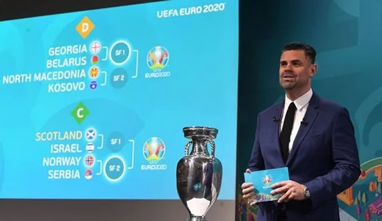 Euro 2020 draw: England get Croatia and France face Germany, Portugal in group of death